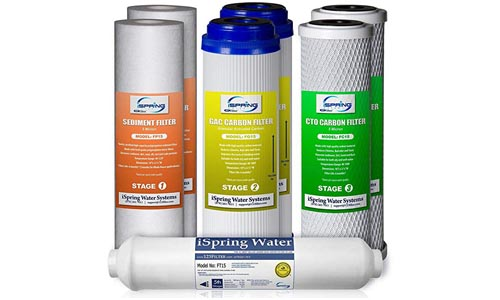 iSpring 7PK-GAC F7-GAC RO Filter Replacement