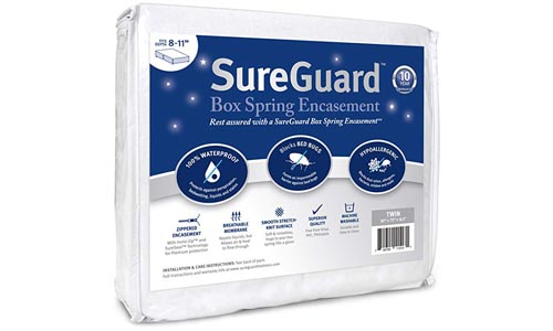 Safeguard mattress protectors